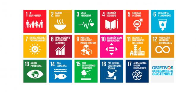 Objetivos del desarrollo sostenible.