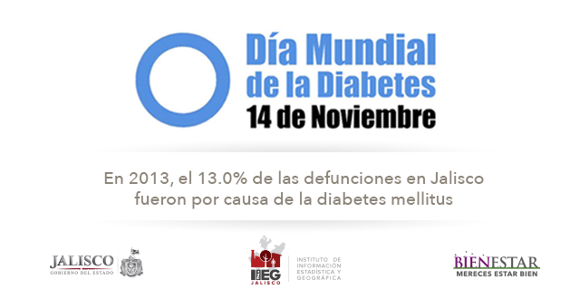 estadísticas de diabetes del día mundial de la salud 2020