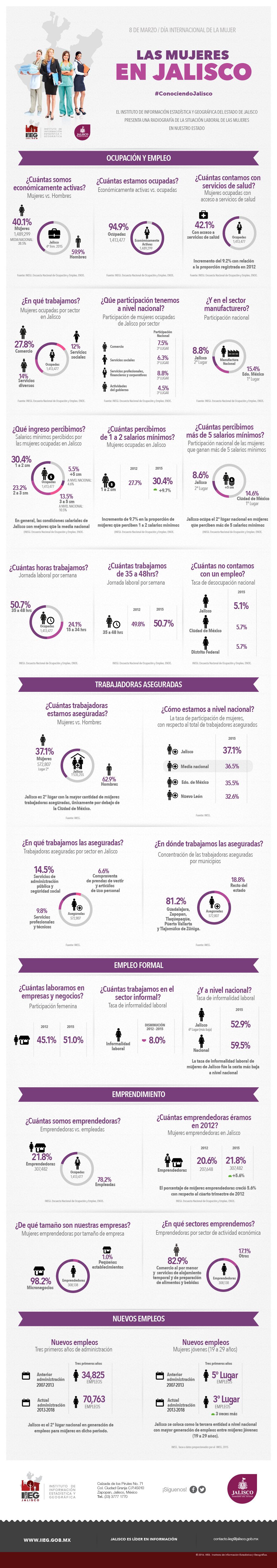mujeres_economia2