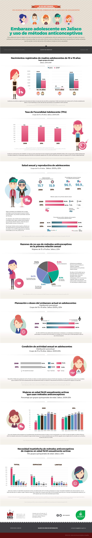 embarazoadolescente_infografia-v2-01