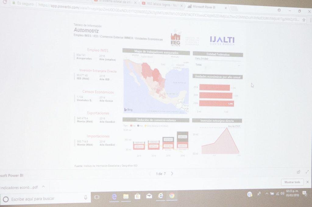 Plataforma de información económica IIEG Jalisco